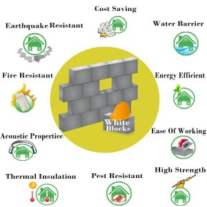 Các tính năng vượt trội của gạch bê tông nhẹ AAC