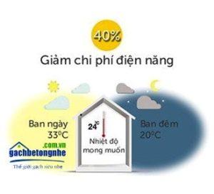Lợi ích giảm chi phí điện năng