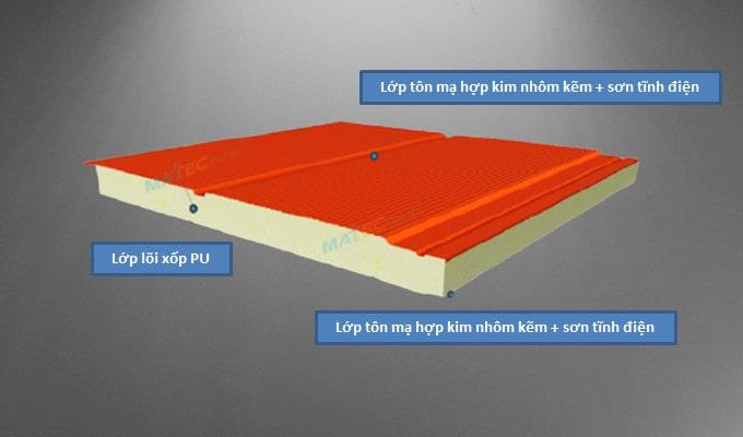 Cấu tạo tấm PU panel cách nhiệt sử dụng 03 lớp vật liệu