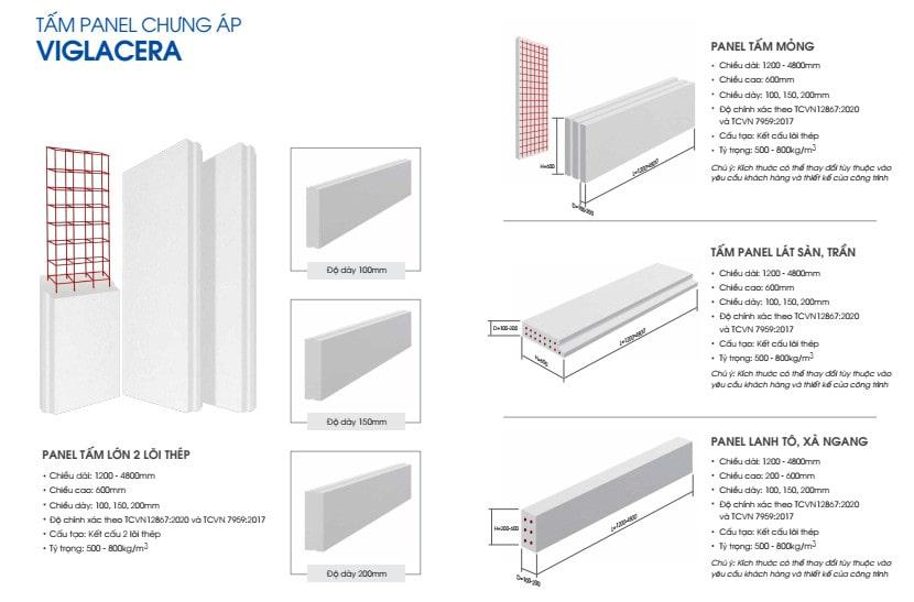 Bảng danh sách các cấu kiện tấm 3d bê tông nhẹ đúc sẵn của Viglacera