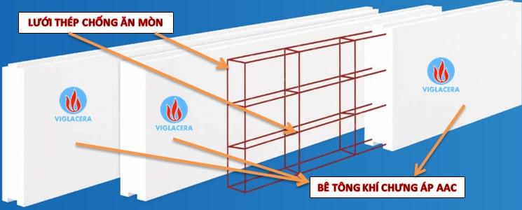 Tấm panel 3D bê tông đúc sẵn cấu tạo bên trong