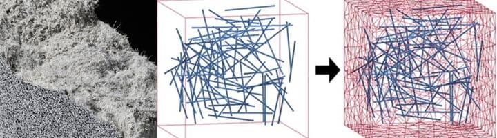 Tìm hiểu tấm bê tông cốt sợi là gì? Các loại bê tông cốt sợi